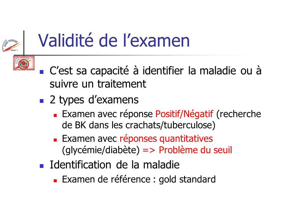 Validité de l'examen C'est sa capacité à identifier la maladie ou à suivre un traitement. 2 types d'examens.