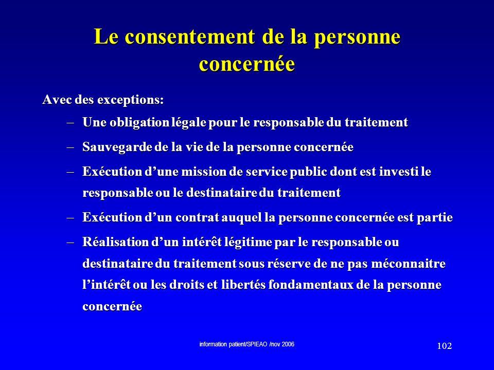 Le consentement de la personne concernée