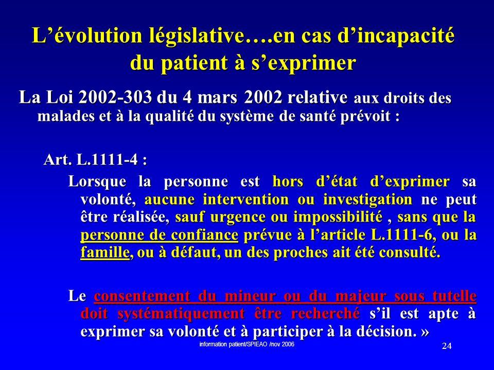 L'évolution législative….en cas d'incapacité du patient à s'exprimer