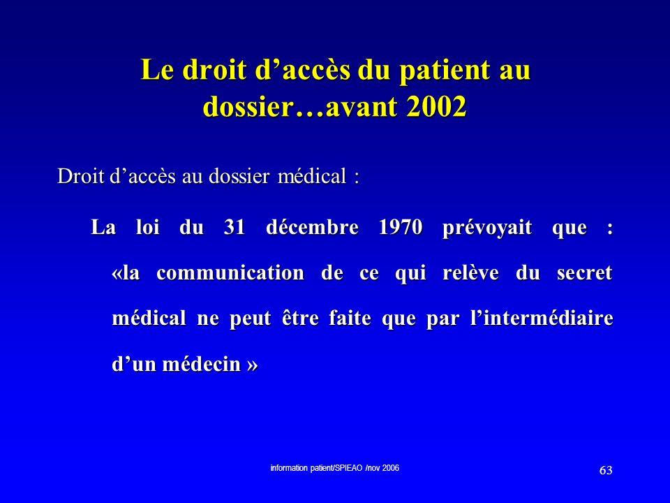 Le droit d'accès du patient au dossier…avant 2002