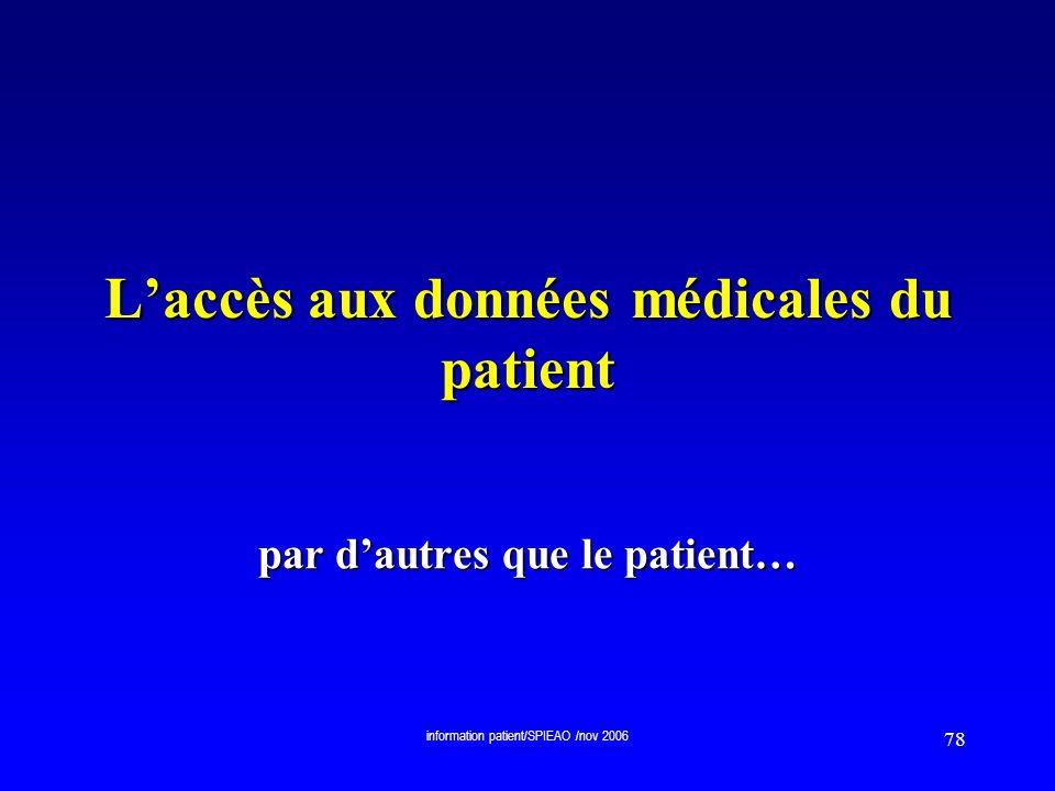 L'accès aux données médicales du patient