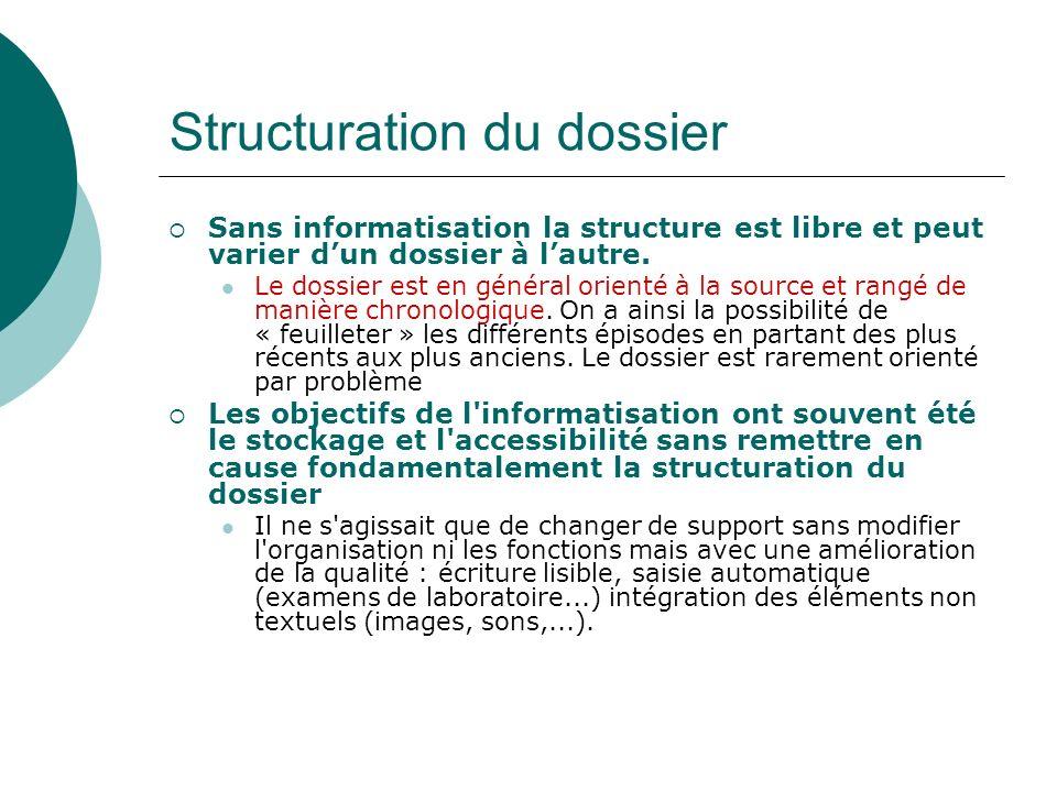 Structuration du dossier