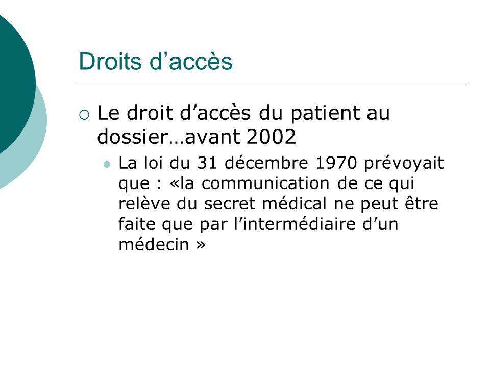 Droits d'accès Le droit d'accès du patient au dossier…avant 2002