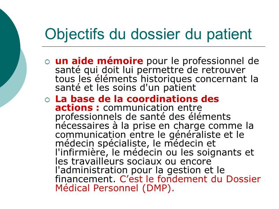 Objectifs du dossier du patient