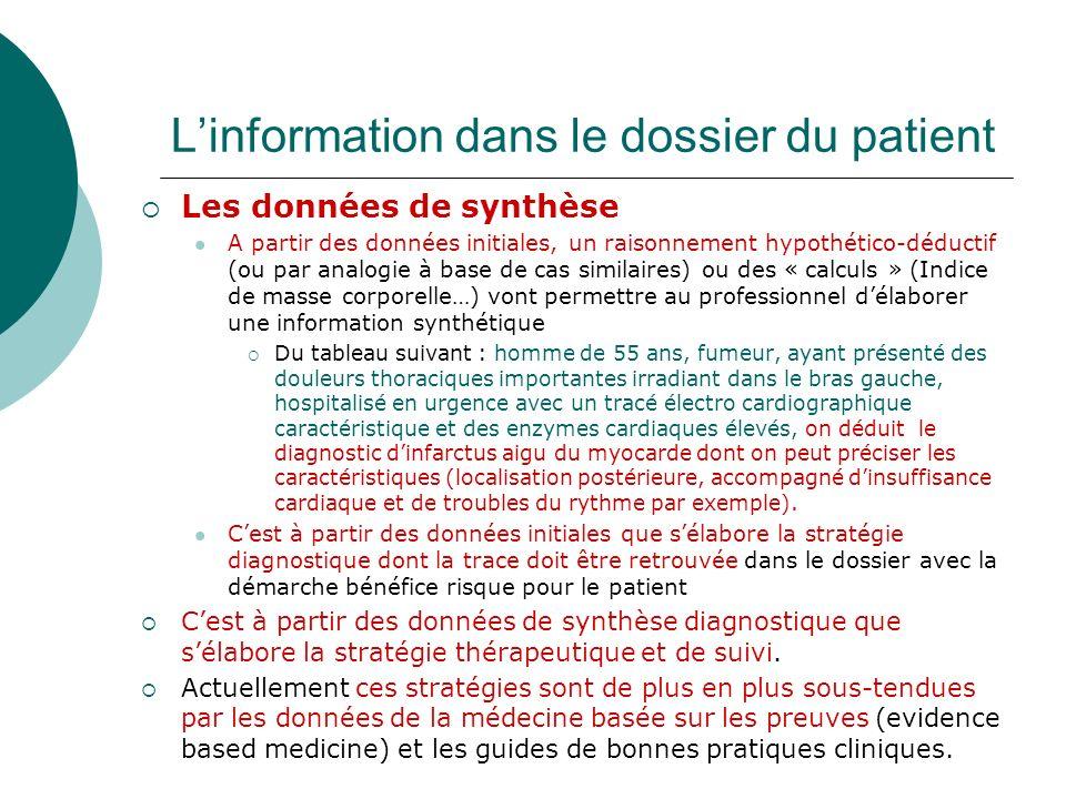 L'information dans le dossier du patient