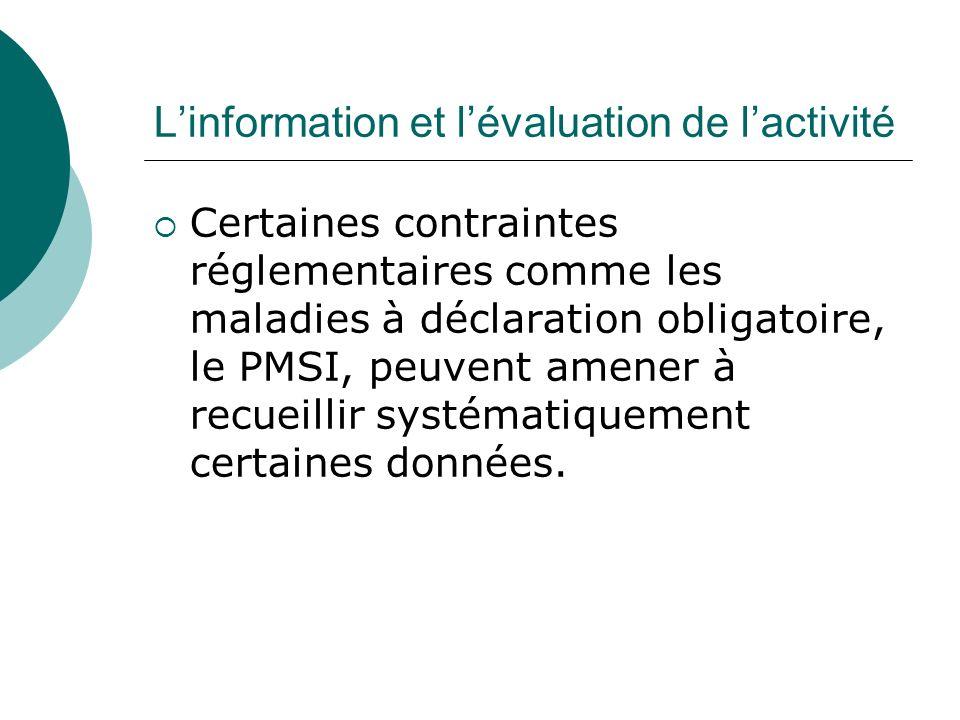 L'information et l'évaluation de l'activité