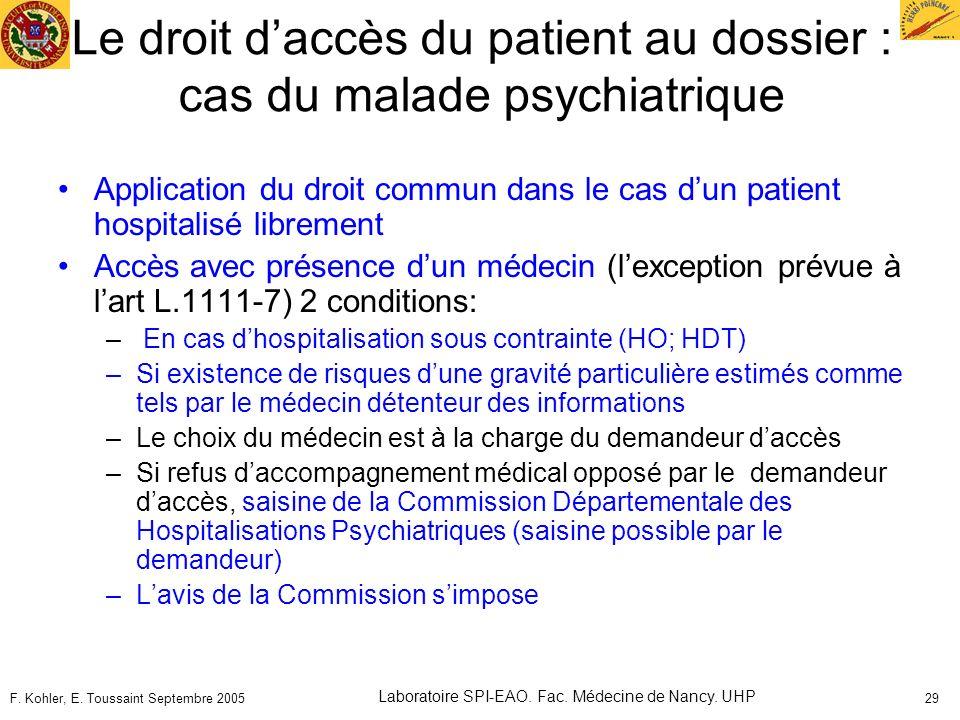 Le droit d'accès du patient au dossier : cas du malade psychiatrique