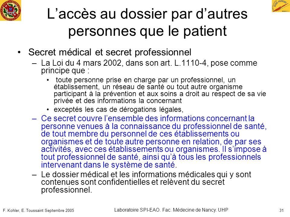 L'accès au dossier par d'autres personnes que le patient