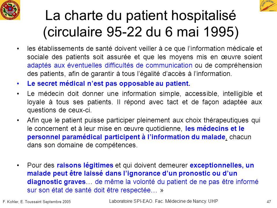 La charte du patient hospitalisé (circulaire 95-22 du 6 mai 1995)