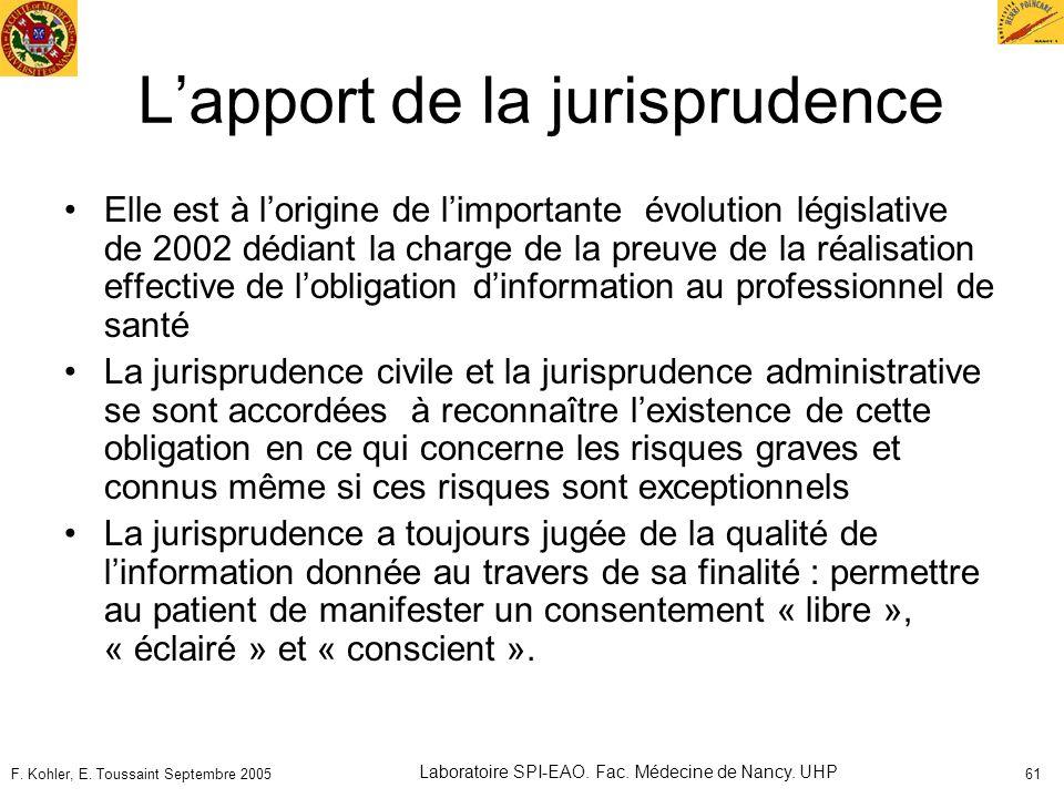 L'apport de la jurisprudence