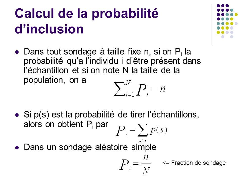 Calcul de la probabilité d'inclusion