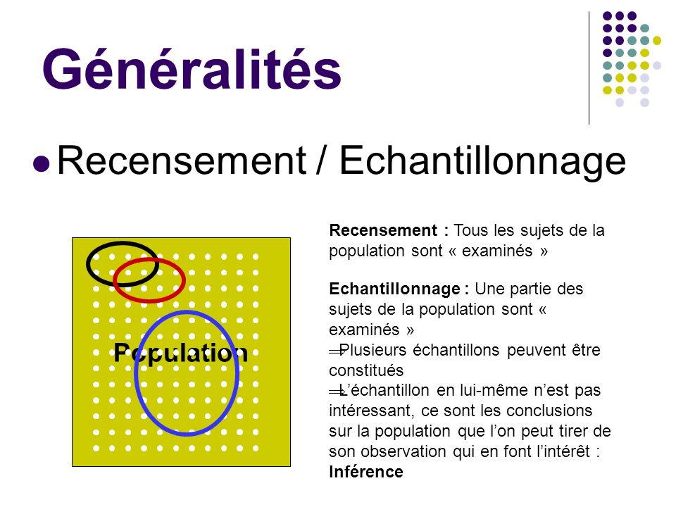 Généralités Recensement / Echantillonnage Population