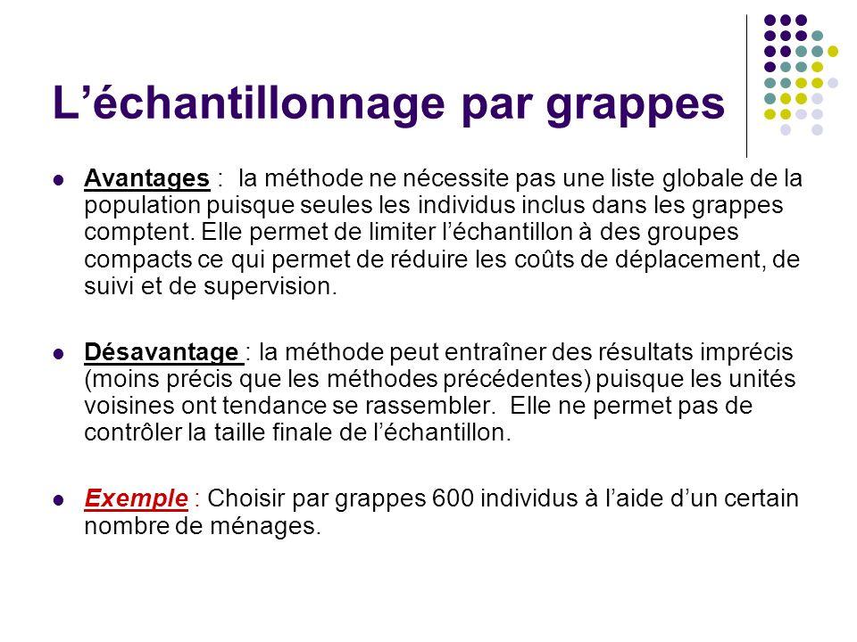 L'échantillonnage par grappes