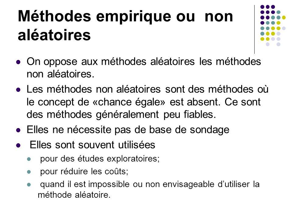 Méthodes empirique ou non aléatoires