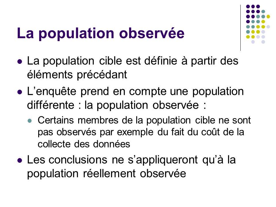 La population observée