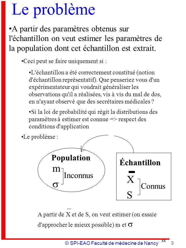 Le problème A partir des paramètres obtenus sur l échantillon on veut estimer les paramètres de la population dont cet échantillon est extrait.