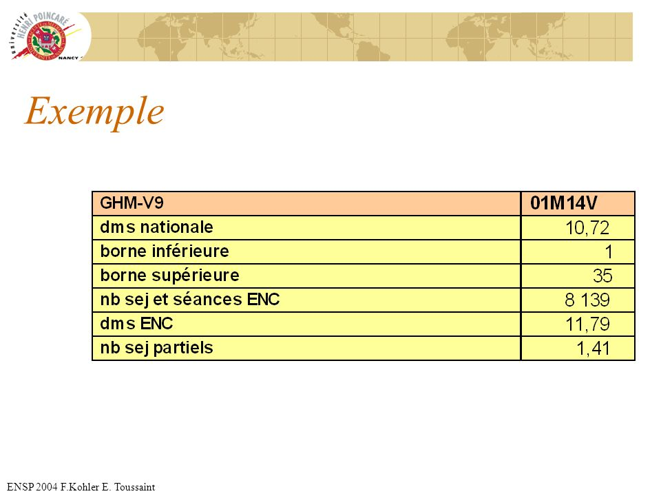 Exemple ENSP 2004 F.Kohler E. Toussaint