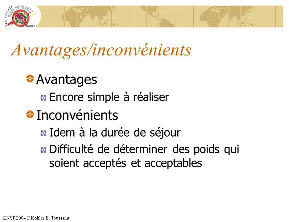 Avantages/inconvénients