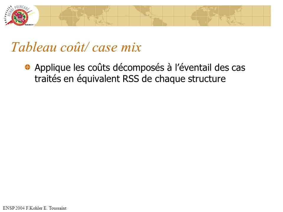 Tableau coût/ case mix Applique les coûts décomposés à l'éventail des cas traités en équivalent RSS de chaque structure.