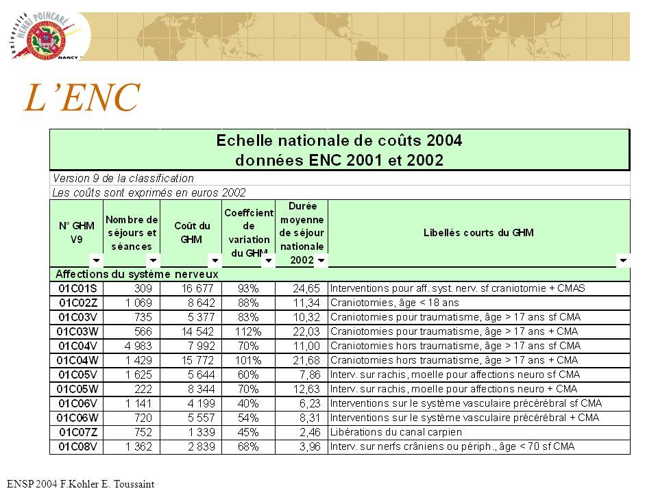 L'ENC ENSP 2004 F.Kohler E. Toussaint