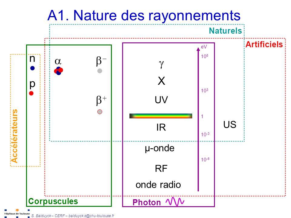 A1. Nature des rayonnements