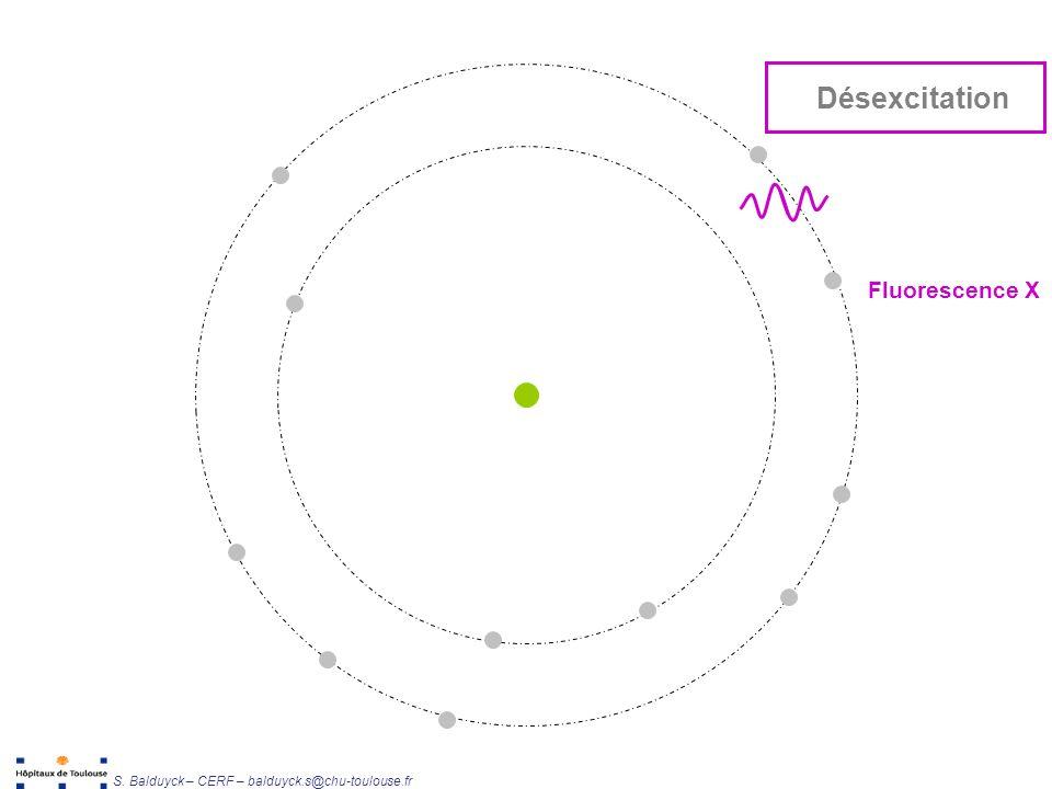 Désexcitation Fluorescence X