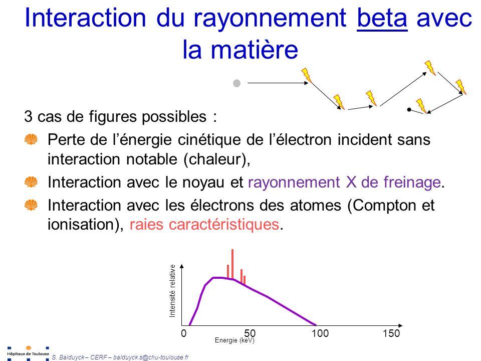Interaction du rayonnement beta avec la matière