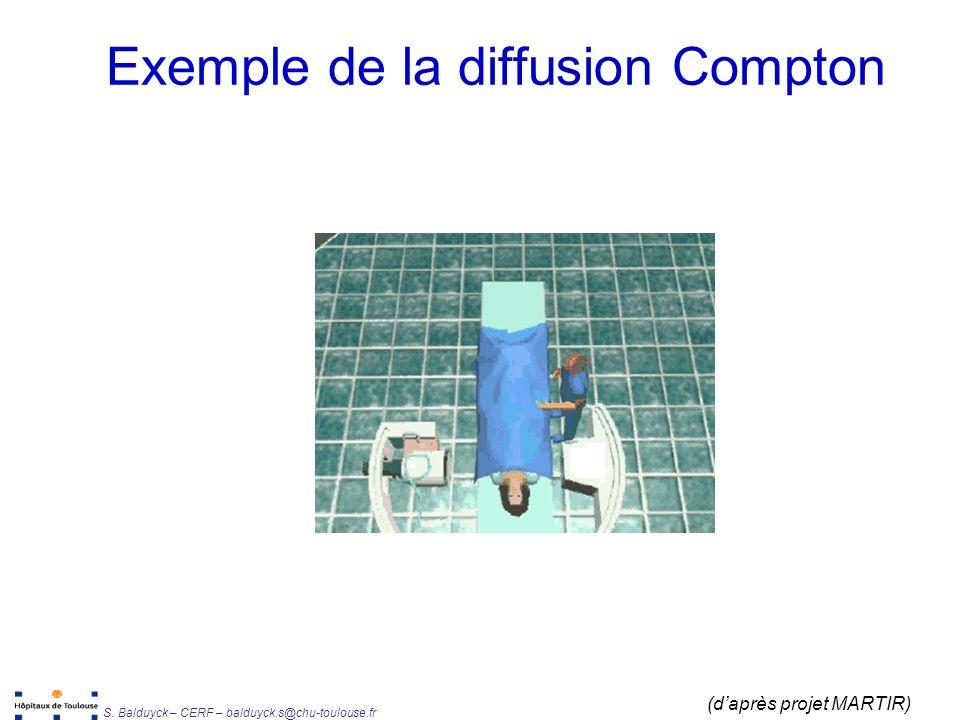 Exemple de la diffusion Compton