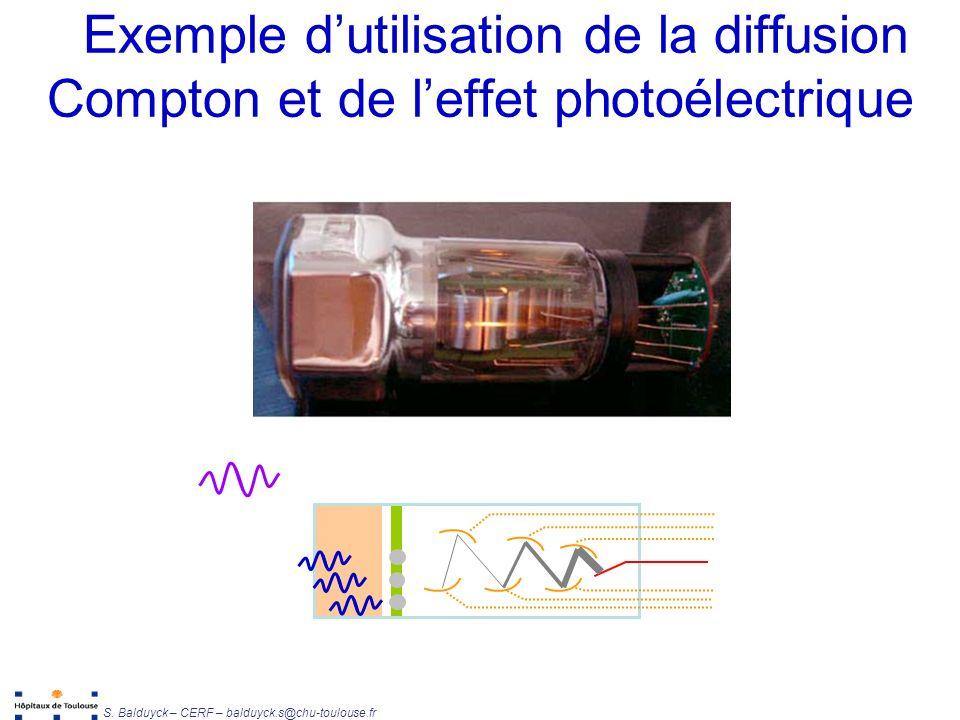 Exemple d'utilisation de la diffusion Compton et de l'effet photoélectrique
