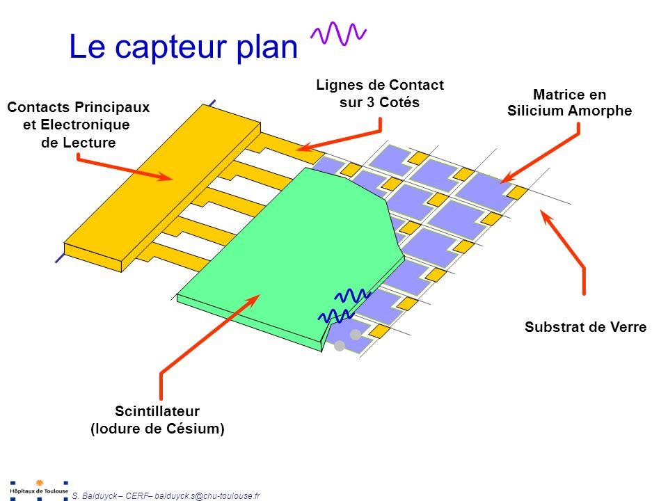 Le capteur plan Lignes de Contact sur 3 Cotés Matrice en