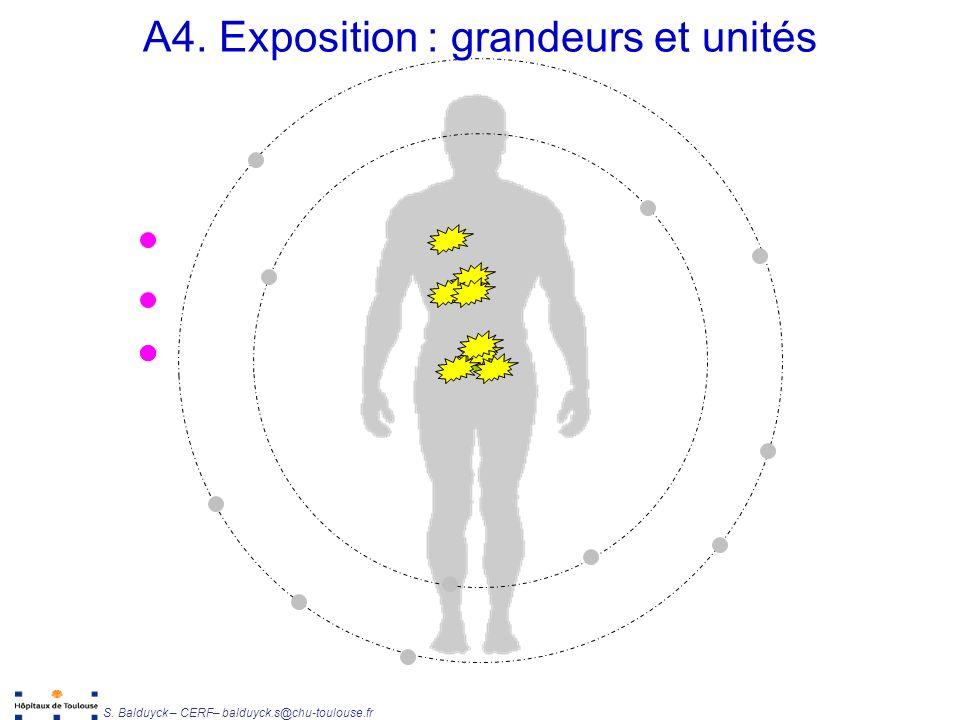 A4. Exposition : grandeurs et unités