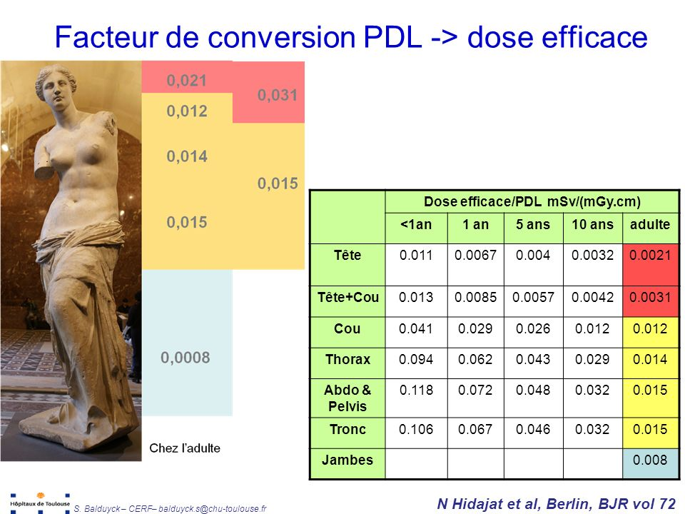 Facteur de conversion PDL -> dose efficace