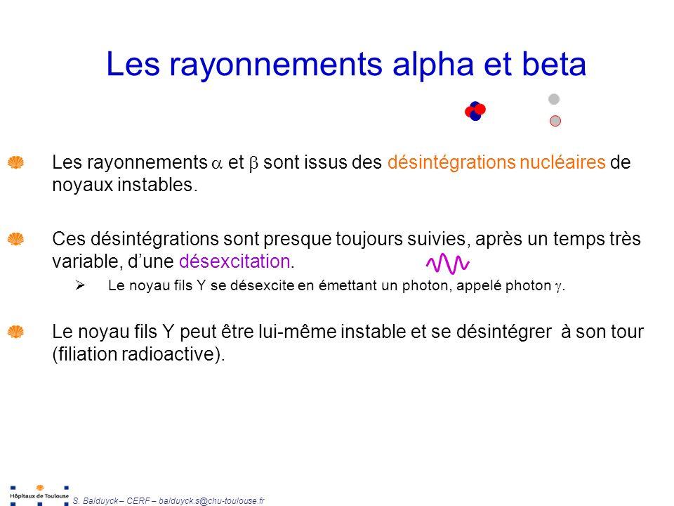 Les rayonnements alpha et beta