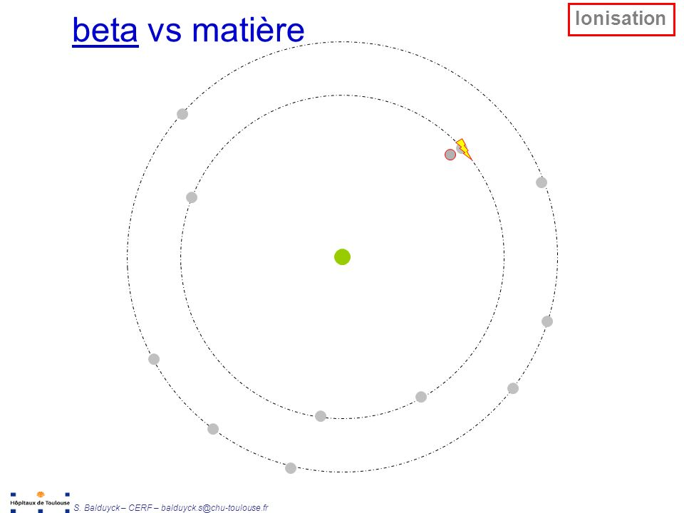 beta vs matière Ionisation