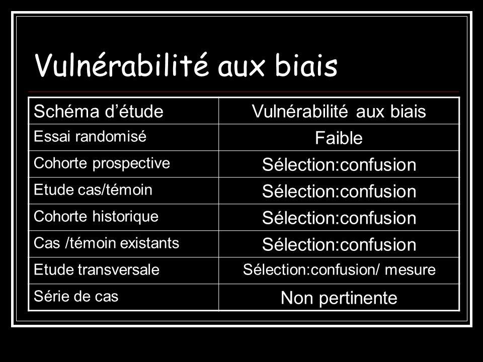 Vulnérabilité aux biais