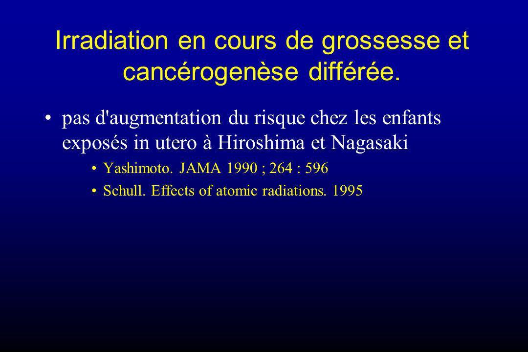 Irradiation en cours de grossesse et cancérogenèse différée.