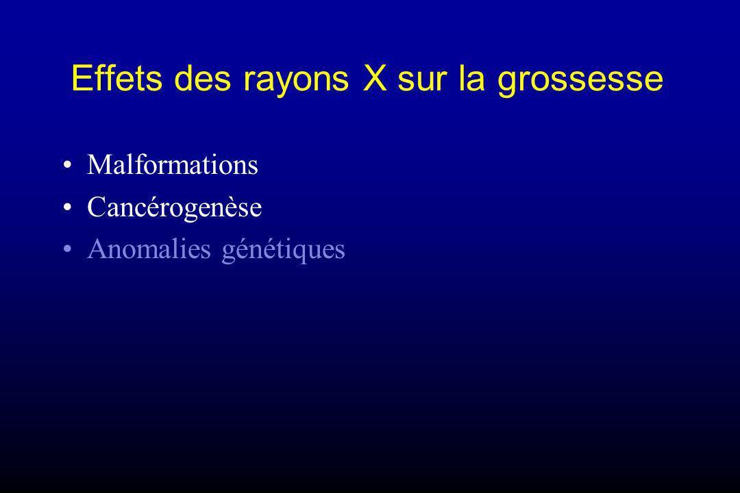 Effets des rayons X sur la grossesse