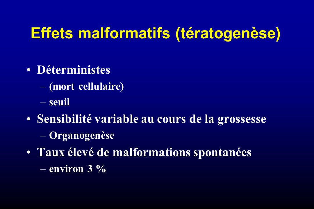 Effets malformatifs (tératogenèse)