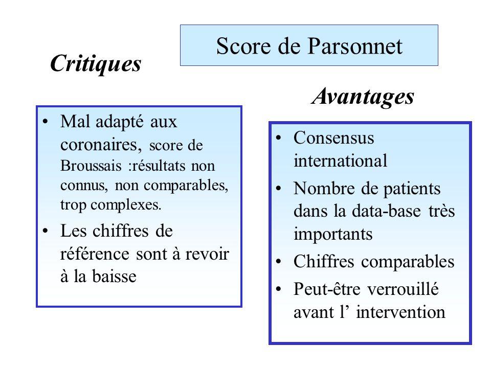 Score de Parsonnet Critiques Avantages