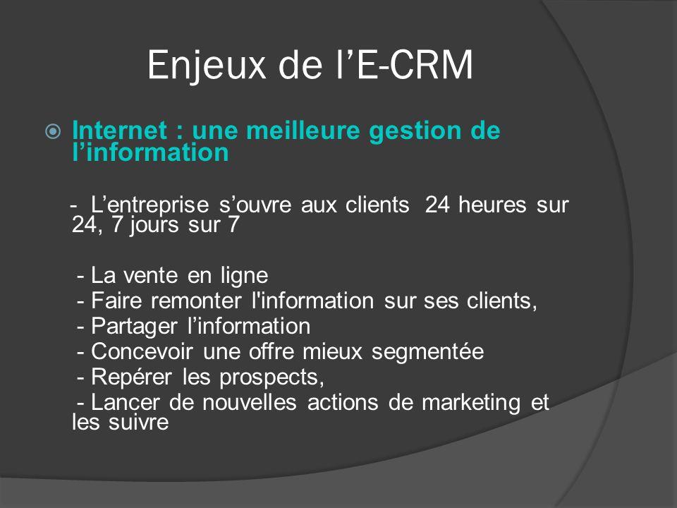 Enjeux de l'E-CRM Internet : une meilleure gestion de l'information