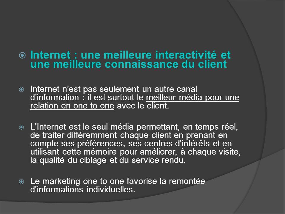 Internet : une meilleure interactivité et une meilleure connaissance du client