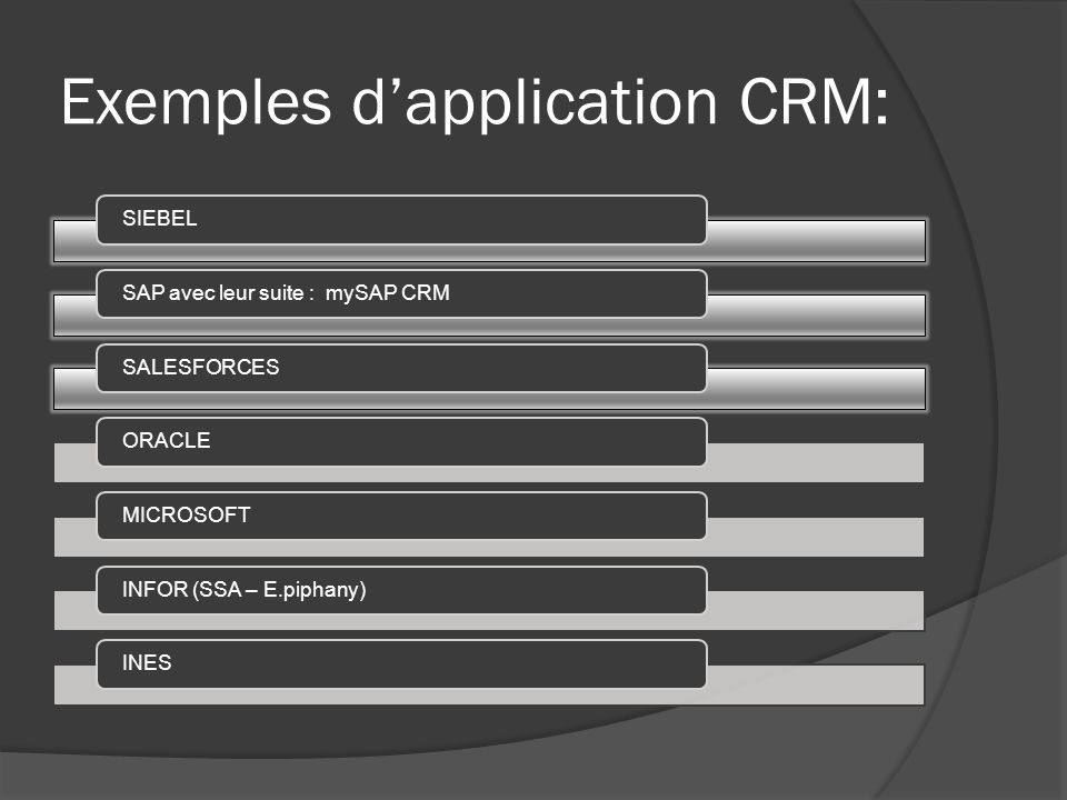 Exemples d'application CRM: