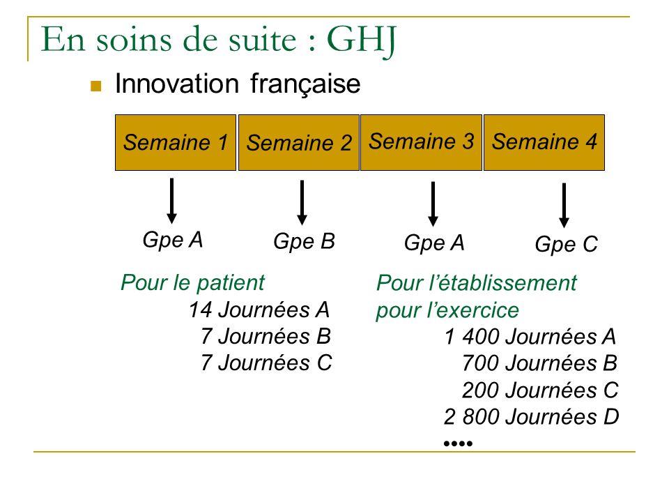 En soins de suite : GHJ Innovation française Semaine 1 Semaine 2