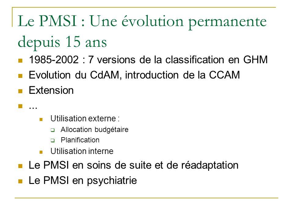 Le PMSI : Une évolution permanente depuis 15 ans