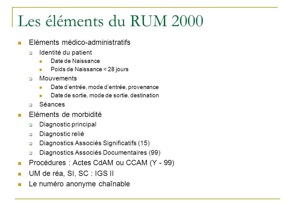 Les éléments du RUM 2000 Eléments médico-administratifs
