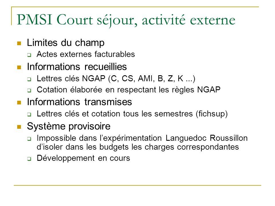 PMSI Court séjour, activité externe