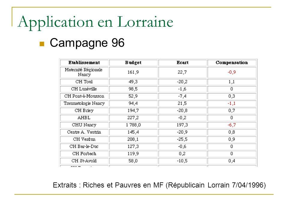Application en Lorraine