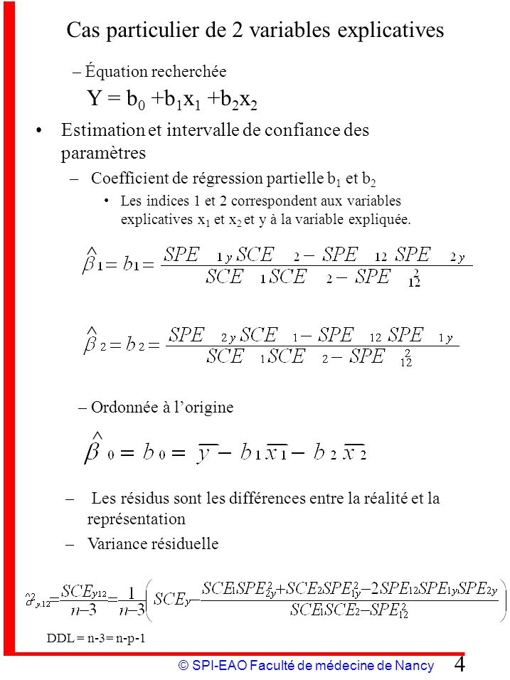 Cas particulier de 2 variables explicatives