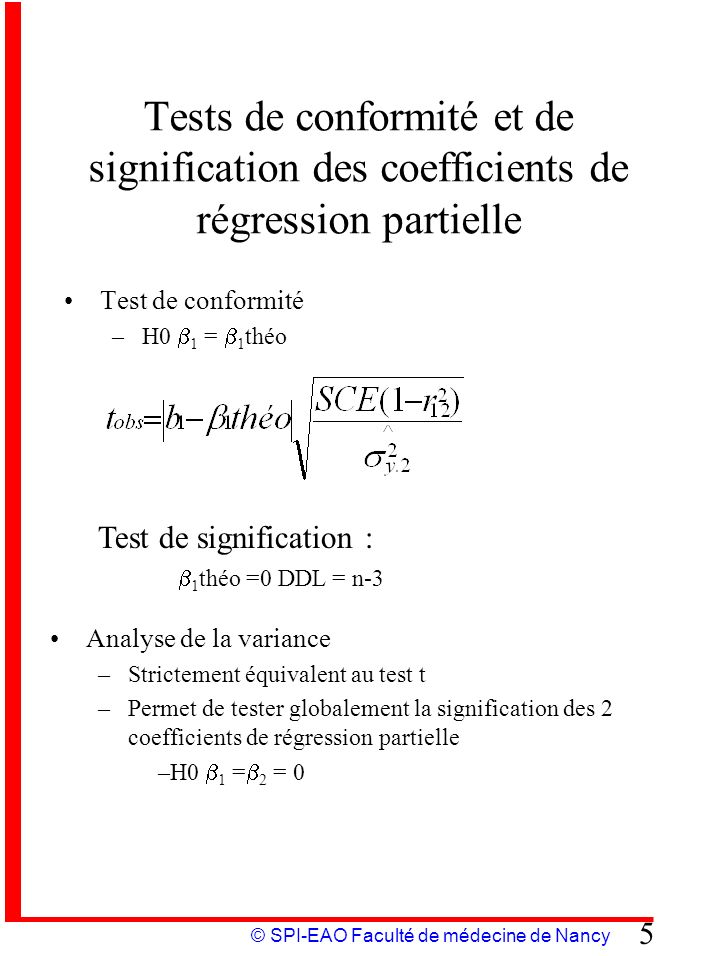 Tests de conformité et de signification des coefficients de régression partielle