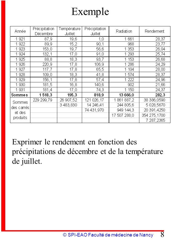 Exemple Exprimer le rendement en fonction des précipitations de décembre et de la température de juillet.
